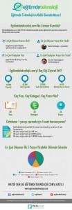 EgitimdeTeknoloji-Analiz-Infografik